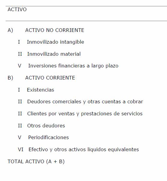 balancesituacio3