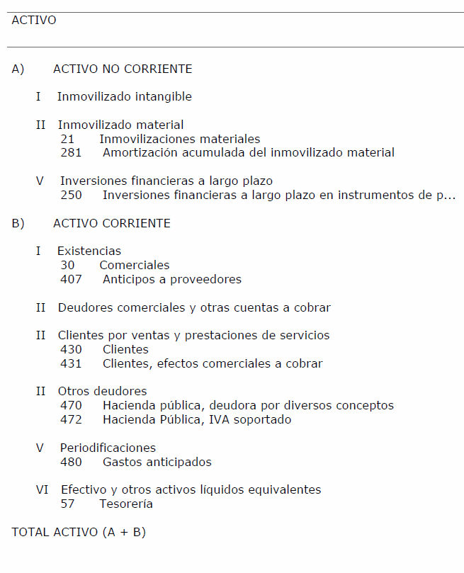 balancesituacio4